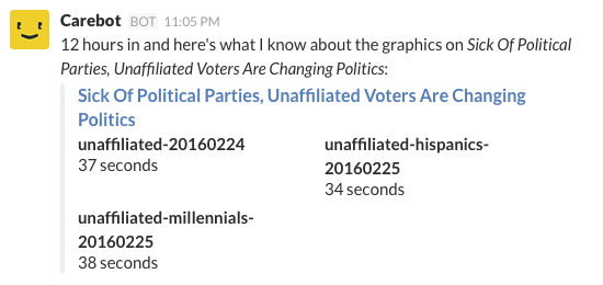 early example for a story with multiple graphics